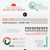 social_media_infographic_2012-blog-full-e1357698238444_0